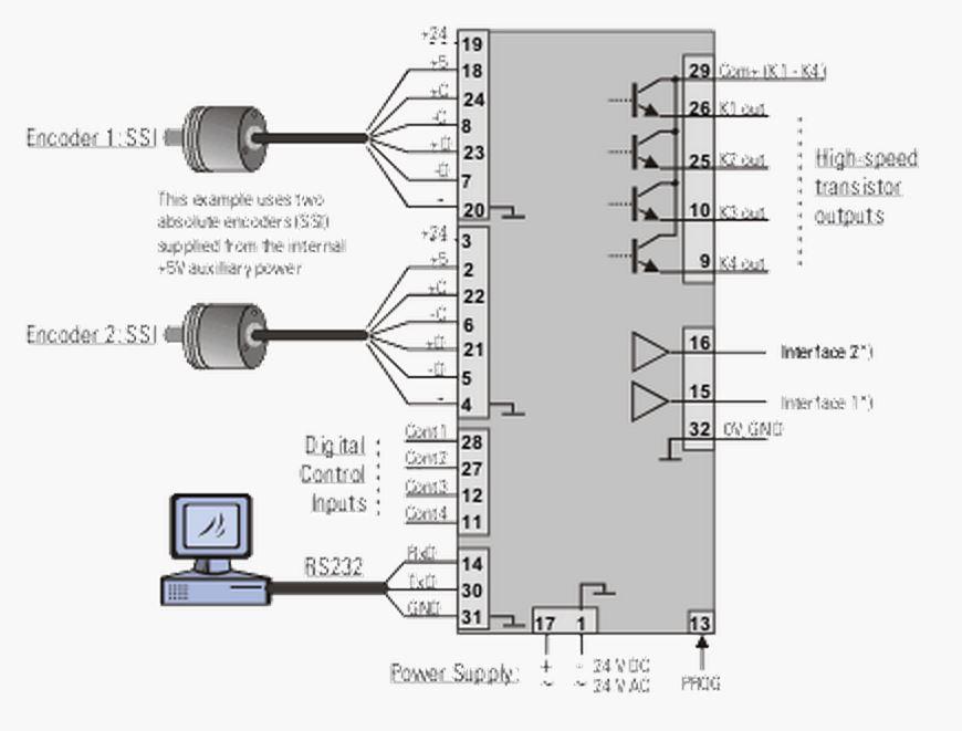 id ia ir330 340 ssi dual position indicators genesis automation diagrams