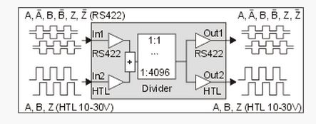 IT251 Encoder Splitter Circuit Diagram