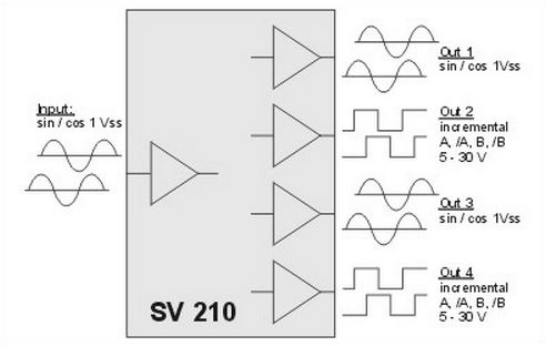SV210 Circuit Diagram