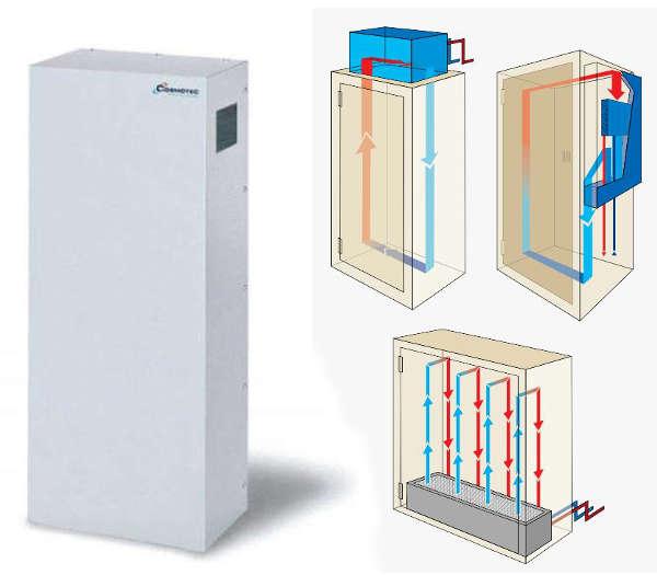 Heat Exchangers - Genesis Automation