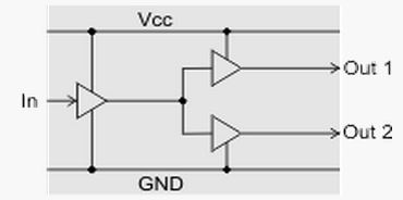 Gv204 Encoder Splitter Genesis Automation