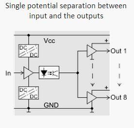 Gv460 461 8 4 Channels Splitter Genesis Automation